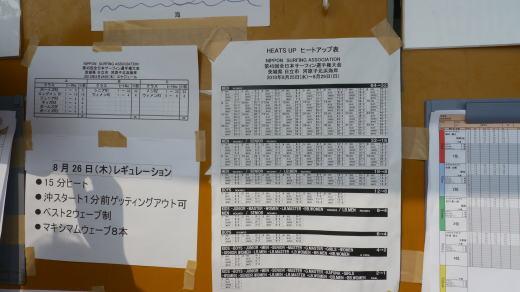 全日本選手権大会in茨城